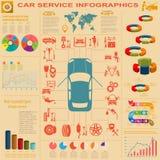 Bilservice, reparation Infographics Arkivbild