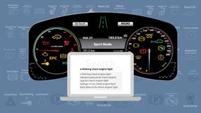 Bilservice shoppar med den stora mekanikeravataren framme Kontrollmotor - Yup, fortfarande där meddelande Vektorillustration av d arkivfoto