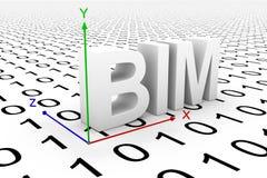 BIM Imagens de Stock