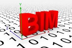 BIM Imagem de Stock Royalty Free