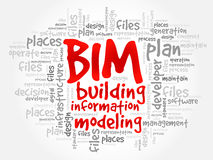 BIM - building information modeling. Word cloud, business concept Stock Photos