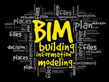 BIM - building information modeling. Word cloud, business concept Stock Images