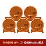 Bimber i whisky Dąb baryłka ilustracji