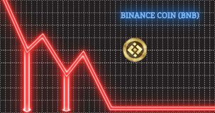 Binance coin BNB cryptocurrency coin jumps down the trend and shatters stock video