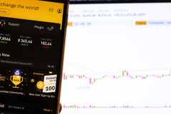 Free Binance Cryptocurrency Exchange Logo And Icon On Phone Screen Over A Laptop Display With Bitcoin Chart Royalty Free Stock Images - 161000999