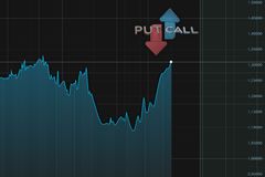 Binary option chart with put and call color arrows. 3D illustration Royalty Free Stock Photo