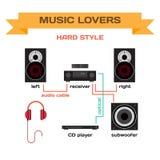 Binda ett musiksystem för hård design för lägenhet för stilmusikvektor Royaltyfria Foton
