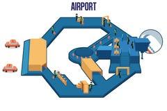 Binnen van een luchthaven Stock Foto's