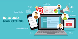 Binnenkomende Marketing Vector royalty-vrije illustratie