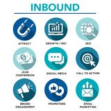 Binnenkomende Marketing Vectorpictogrammen met CTA, de Groei, SEO, enz. stock illustratie