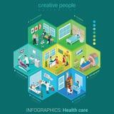 Binnenlands vector isometrisch de geneeskundeconcept van het het ziekenhuislaboratorium Royalty-vrije Stock Afbeeldingen