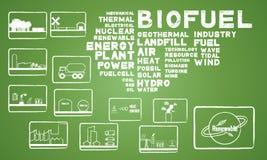 Bio de energía combustible Fotos de archivo libres de regalías
