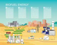 Bio fuel energy, bio fuel energy power plant with diesel engine. Generate the electric supply to the city and industrial in simple graphic Stock Image