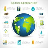 Bio Fuel Infographics. Set with eco energy elements and globe vector illustration Royalty Free Stock Images