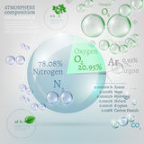 Bio infographics. The illustration of beautiful bio infographics with atmosphere composition scheme. Ecology set with oxygen, nitrogen and carbon dioxyde Royalty Free Stock Photo