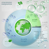 Bio infographics. The illustration of beautiful bio infographics with atmosphere composition scheme. Ecology set with oxygen, nitrogen and carbon dioxyde Stock Photo