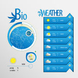 BIO WATHER Stock Images