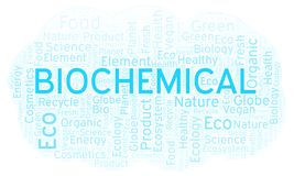 Biochemical word cloud. Wordcloud made with text only vector illustration
