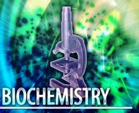 Biochemistry Abstract concept digital illustration. Abstract background digital collage concept illustration biochemistry science Stock Photos