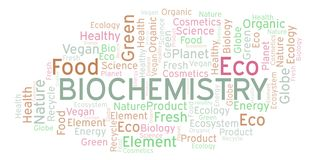 Biochemistry word cloud. Wordcloud made with text only vector illustration