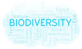 Biodiversity word cloud. Wordcloud made with text only vector illustration