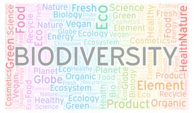 Biodiversity word cloud. Wordcloud made with text only royalty free illustration