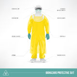 Biohazard protective suit Stock Images
