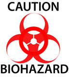 Biohazard warning sign. Red Biohazard sign on white background Stock Images
