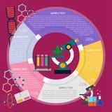 Biología Infographic stock de ilustración