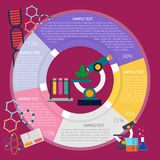 Biologie Infographic illustration stock