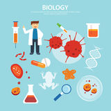 Biology background education concept flat design Royalty Free Stock Images