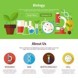Biology Science Flat Web Design Template Stock Image