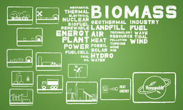 Biomass energy. With 12 icon Royalty Free Stock Images