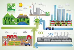 Biomass energy Stock Image
