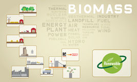 03 biomass icon Stock Image