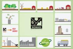 Biomasseikone Stockbilder