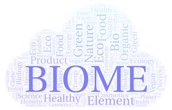 Biome word cloud. Wordcloud made with text only vector illustration