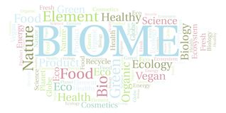 Biome word cloud. Wordcloud made with text only stock illustration