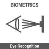 Biometric Scanning eyeball Recognition scanner Stock Photo