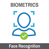 Biometric Scanning Facial Recognition with head Royalty Free Stock Image