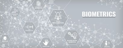 Biometric Scanning Web Banner - DNA, fingerprint, voice scan, ta. Biometric Scanning Web Banner w DNA, fingerprint, voice scan, tattoo barcode, etc Stock Image
