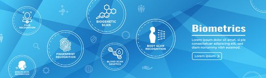 Biometric Scanning Web Banner - DNA, fingerprint, voice scan, ta. Biometric Scanning Web Banner w DNA, fingerprint, voice scan, tattoo barcode, etc Stock Images