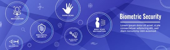 Biometric Scanning Web Banner - DNA, fingerprint, voice scan, ta. Biometric Scanning Web Banner w DNA, fingerprint, voice scan, tattoo barcode, etc Stock Photo