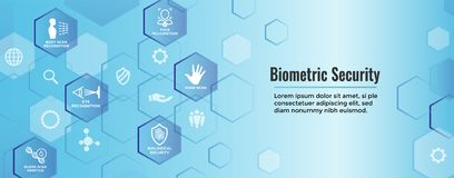 Biometric Scanning Web Banner - DNA, fingerprint, voice scan, ta. Biometric Scanning Web Banner w DNA, fingerprint, voice scan, tattoo barcode, etc Stock Photos