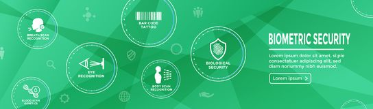 Biometric Scanning Web Banner - DNA, fingerprint, voice scan, ta. Biometric Scanning Web Banner w DNA, fingerprint, voice scan, tattoo barcode, etc Royalty Free Stock Photography