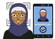 Biometrical identification. Face recognition. Royalty Free Stock Image