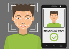 Biometrical identification. Face recognition. Stock Photo