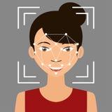 Biometrical-Identifizierung Gesichtserkennung Stockfotografie