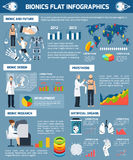 Bionics Flat Infographics. With different innovative development directions in flat style vector illustration Royalty Free Stock Photos