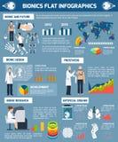 Bionique Infographics plat illustration stock